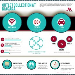 outlet collection at niagara infographic